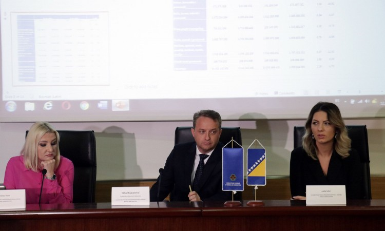 FTC BiH – Deficit in foreign trade exchange increased by almost nine percent