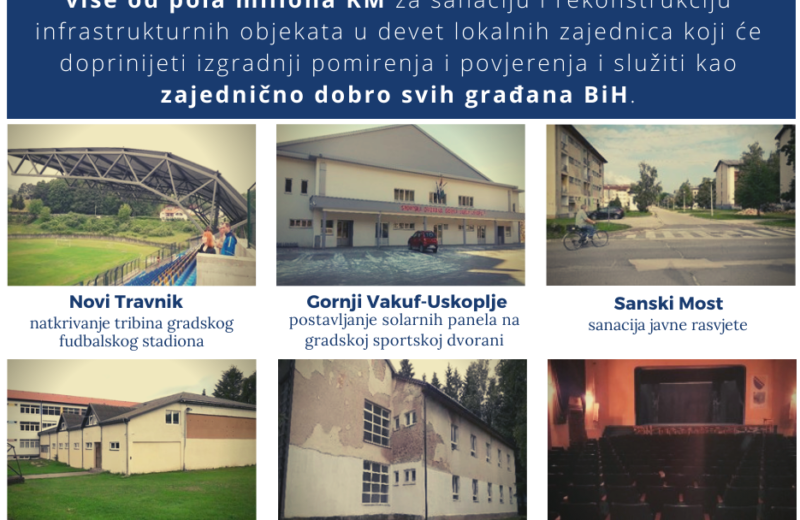 USAID finances reconstruction of facilities important for reconciliation in BiH
